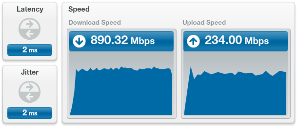 speedtest_2015_04_07